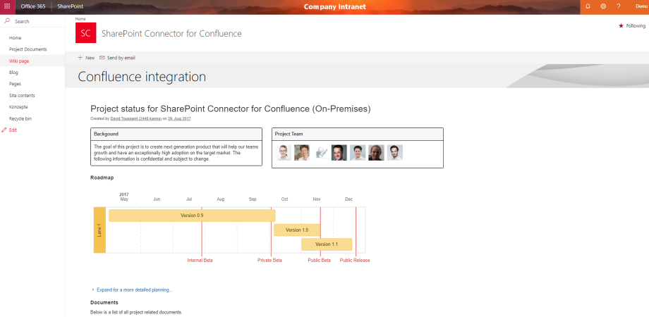 Integrate Confluence pages in SharePoint webparts