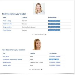Personalized User Profiles for Confluence