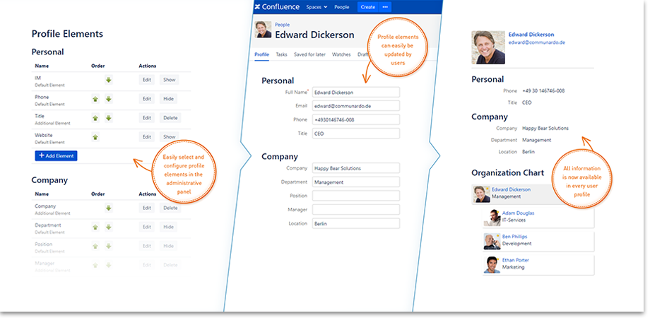 Profile Information - User Profiles for Confluence