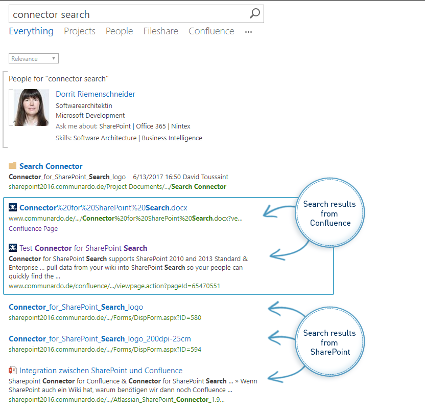 Connector for SharePoint Search 1.9 - Display search results from Confluence right next to those from SharePoint search