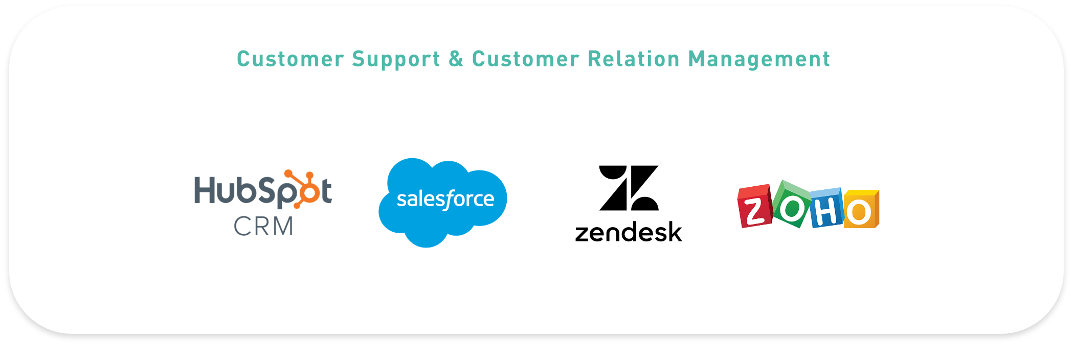 Customer Support & CRM Pillar Page